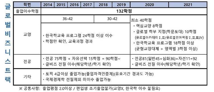 釜慶大学7
