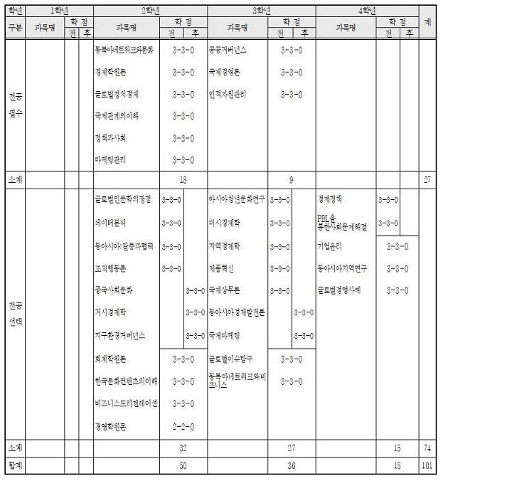 釜慶大学5