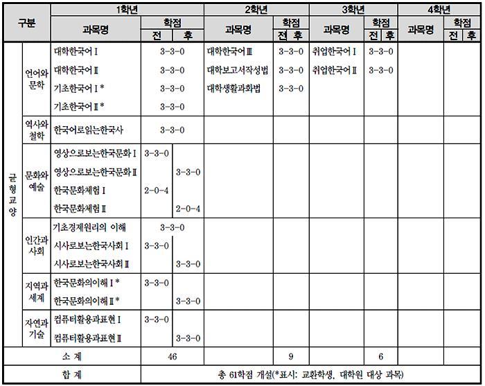 釜慶大学3